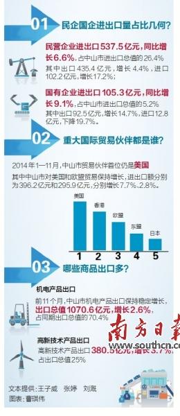 一亿个伤心葫芦丝曲谱-;进口515.1亿元,下降0.8%,贸易顺差1004.6亿元.