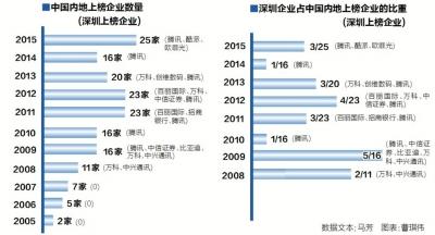 苹果和大疆的logo-深圳平安证券人工咨询电话是多少