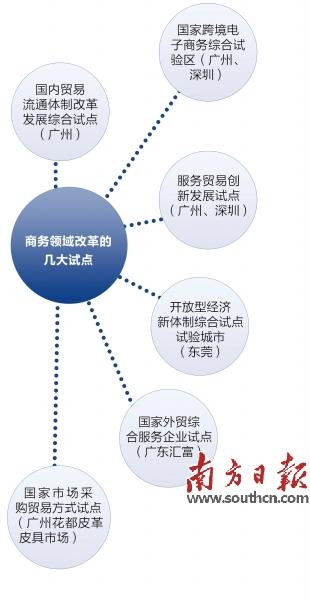 跨国公司的组织结构图