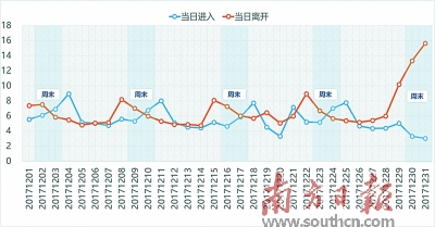 中国人口数量变化图_珠海人口数量