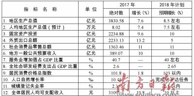 国民可支配收入公式_惠州人均可支配收入