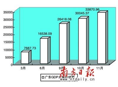 2009年,随着法国核电,中国船舶,宝钢集团,东方电气等巨型企业的进入